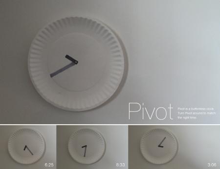 PivotClock