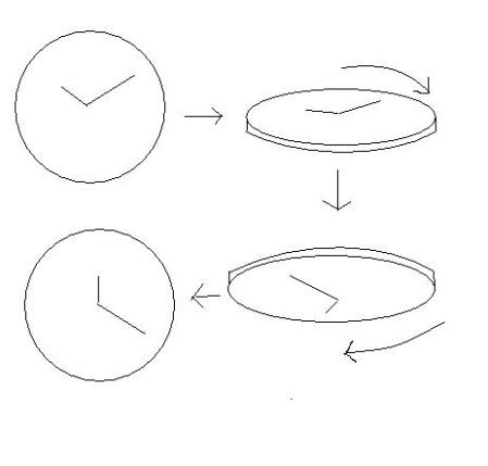 buttonless clock